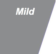 8-15 mmHg (Mild)